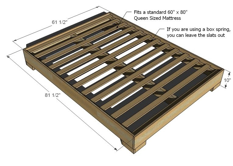 Queen Bed Frame Size