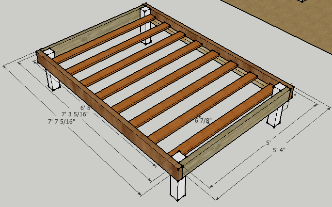 Queen Size Bed Frame Dimensions Australia