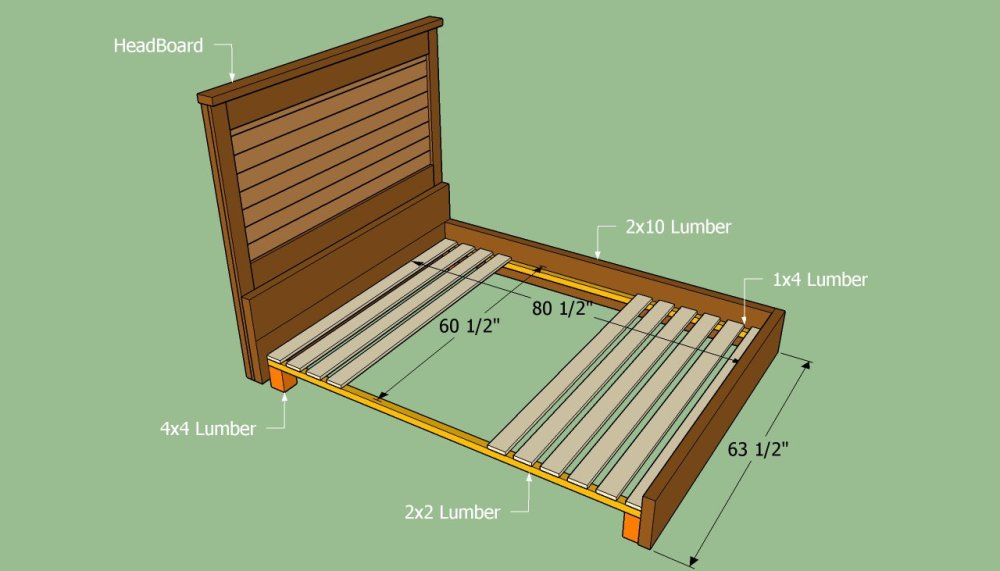 Simple Bed Frames Plans