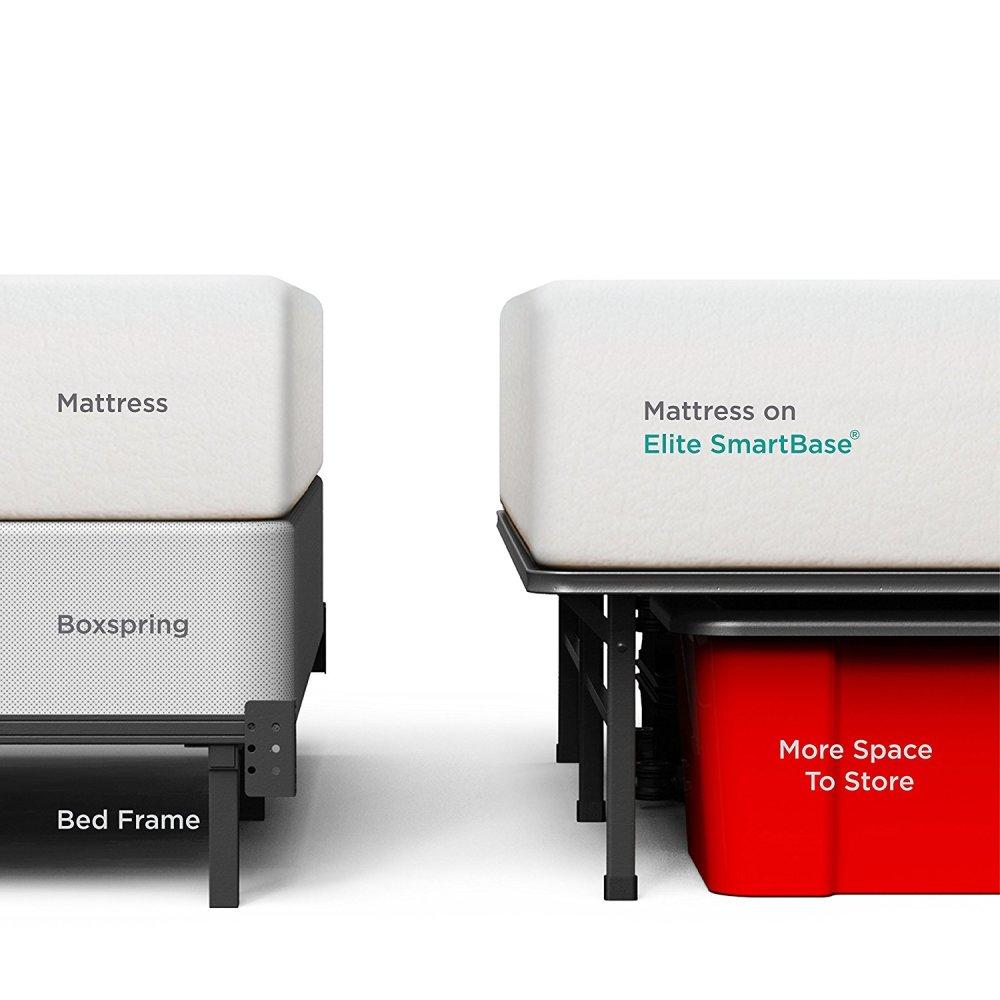 Sleep Master Elite Platform Metal Bed Framemattress Foundation Twin