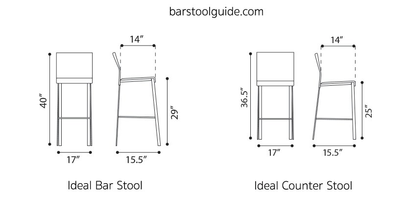 Bar Stool Dimensions Standard