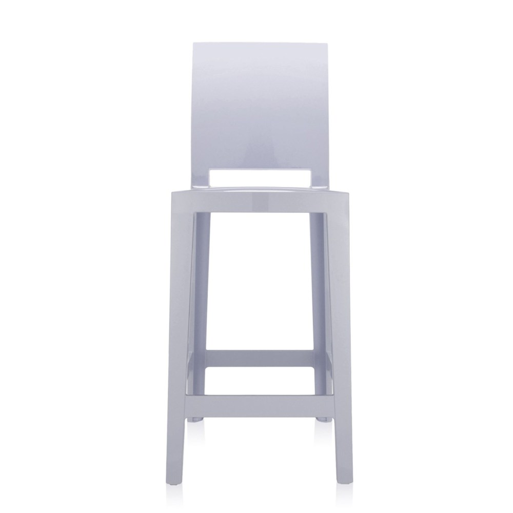 Bar Stool Height Recommendation