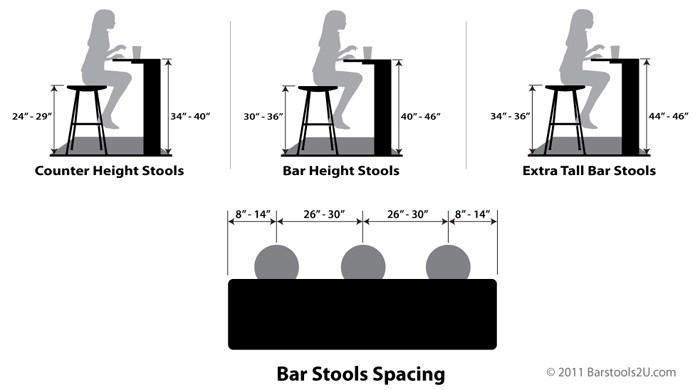 Bar Stool Height