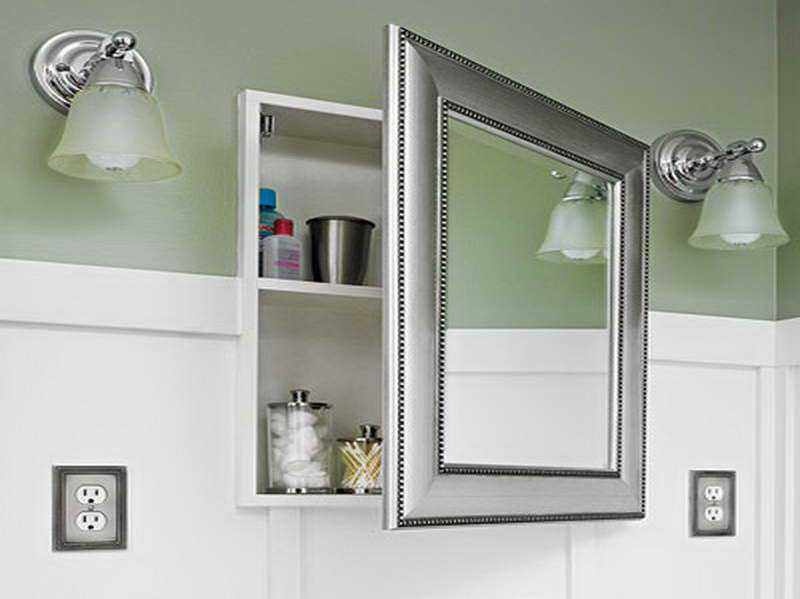 Bathroom Design Medicine Cabinets