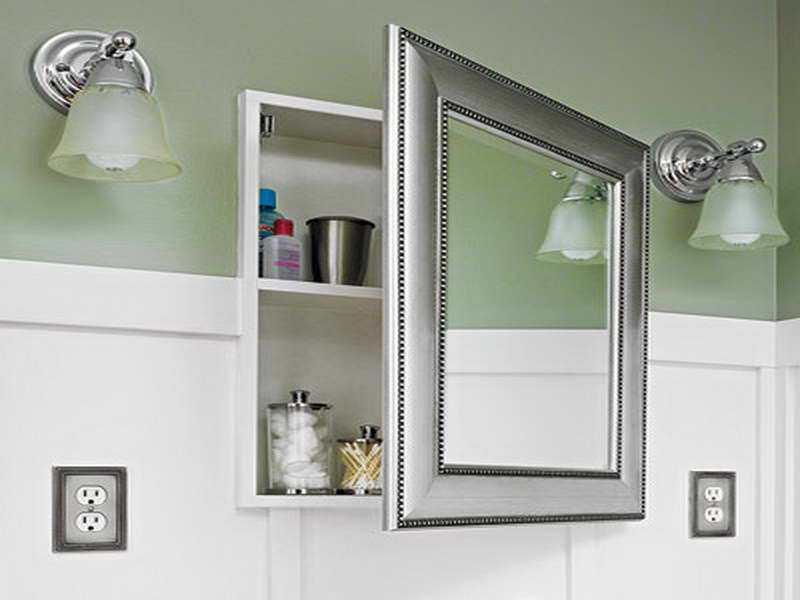 Bathroom Ideas Medicine Cabinets