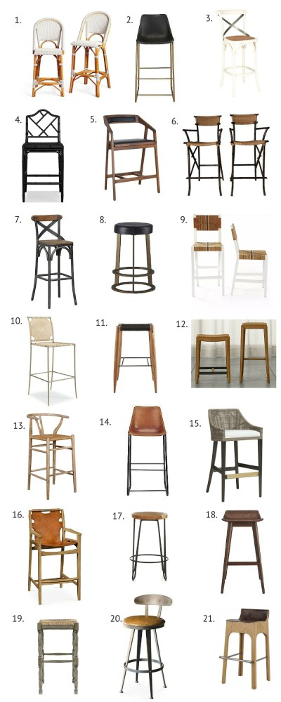 Budget Bar Stools Reviews