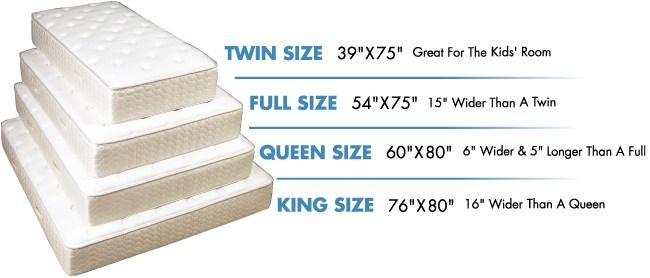 Cars Toddler Bed Mattress Size