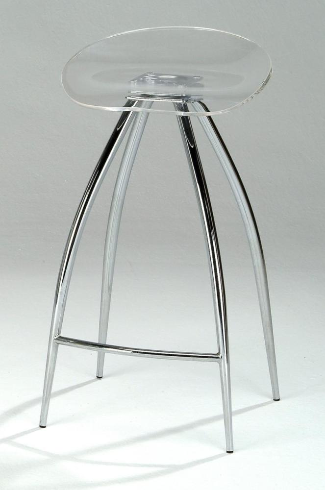 Clear Bar Stools