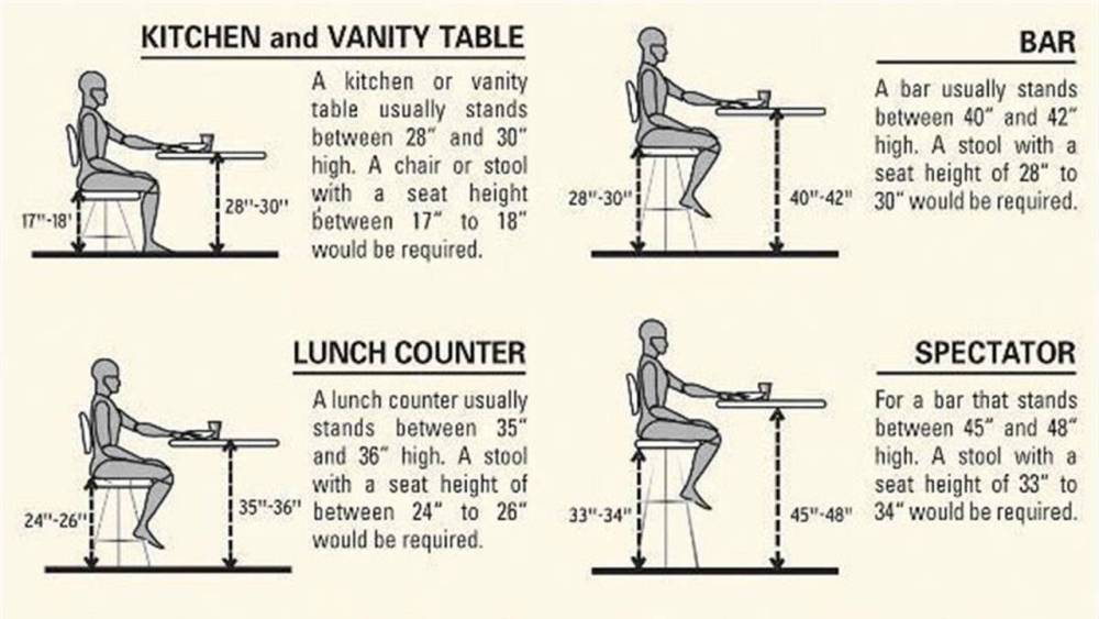 Home Bar Stool Height