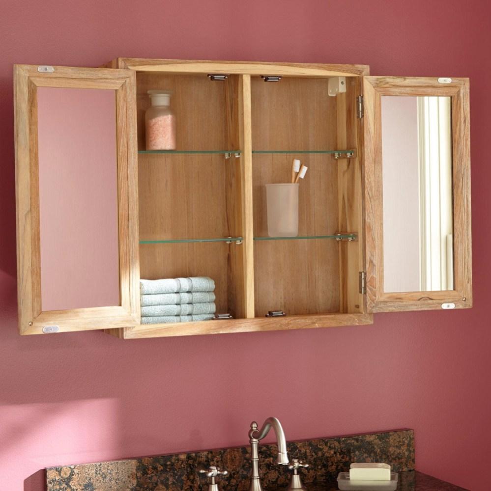 Ikea Medicine Cabinets Canada