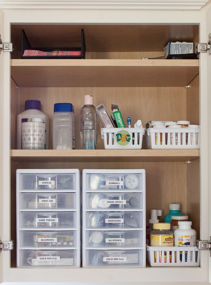 Medicine Cabinet Organization Pinterest