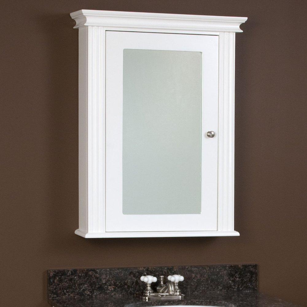 Medicine Cabinets Mirror