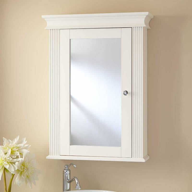 Mirror Medicine Cabinet Replacement Door