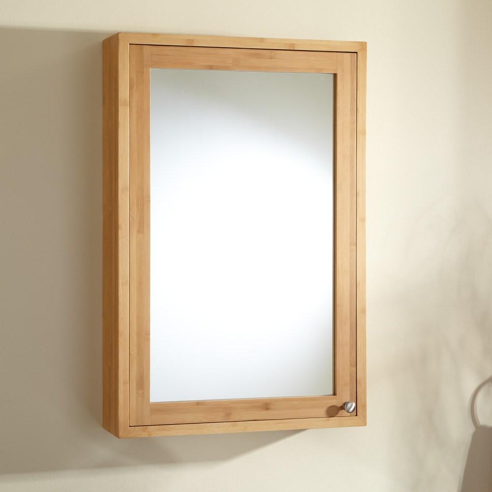 Mirrorless Medicine Cabinet