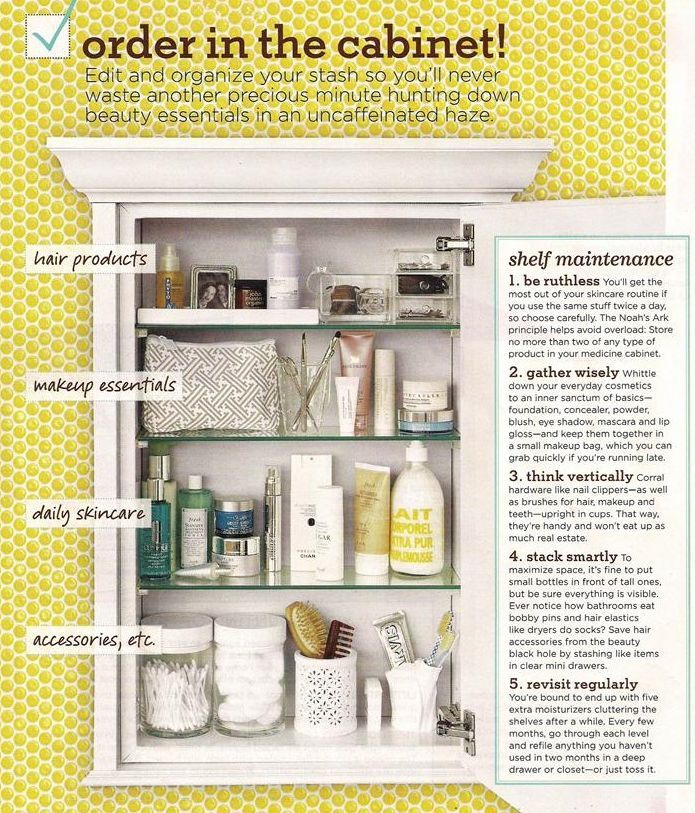 Organizing Bathroom Medicine Cabinet