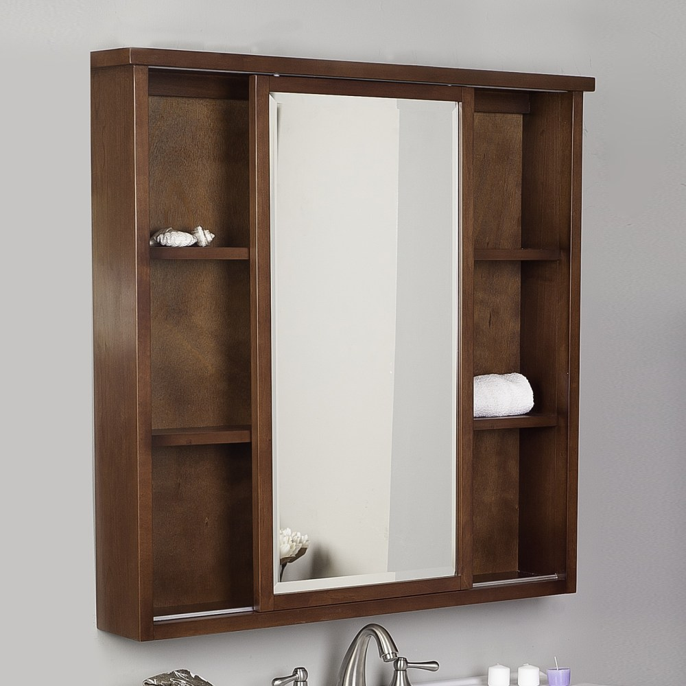 Recessed Medicine Cabinets Bathrooms