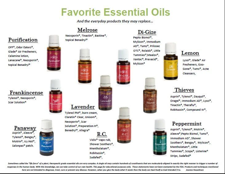 Replace Your Medicine Cabinet With Essential Oils