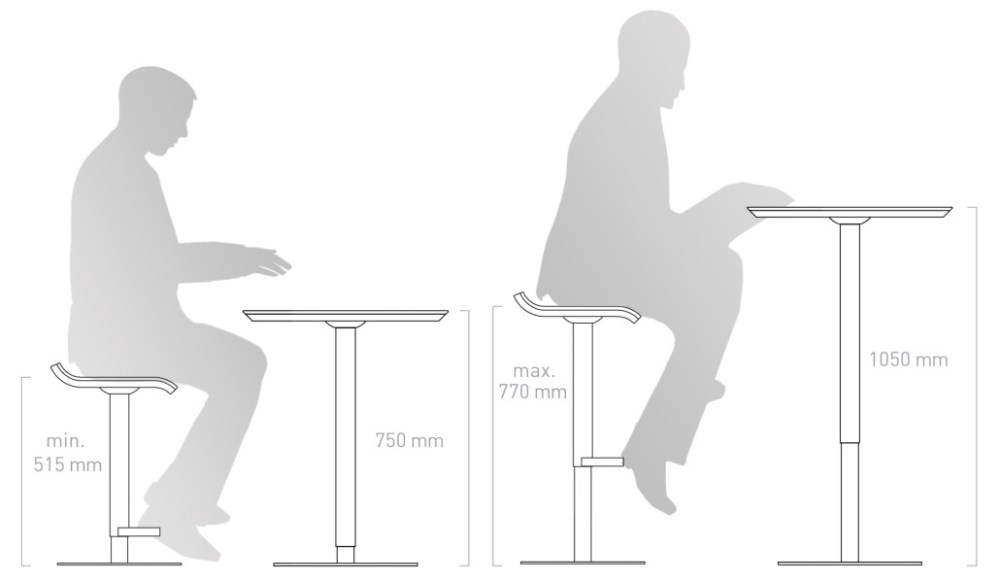 Standard Bar Stool Table Height