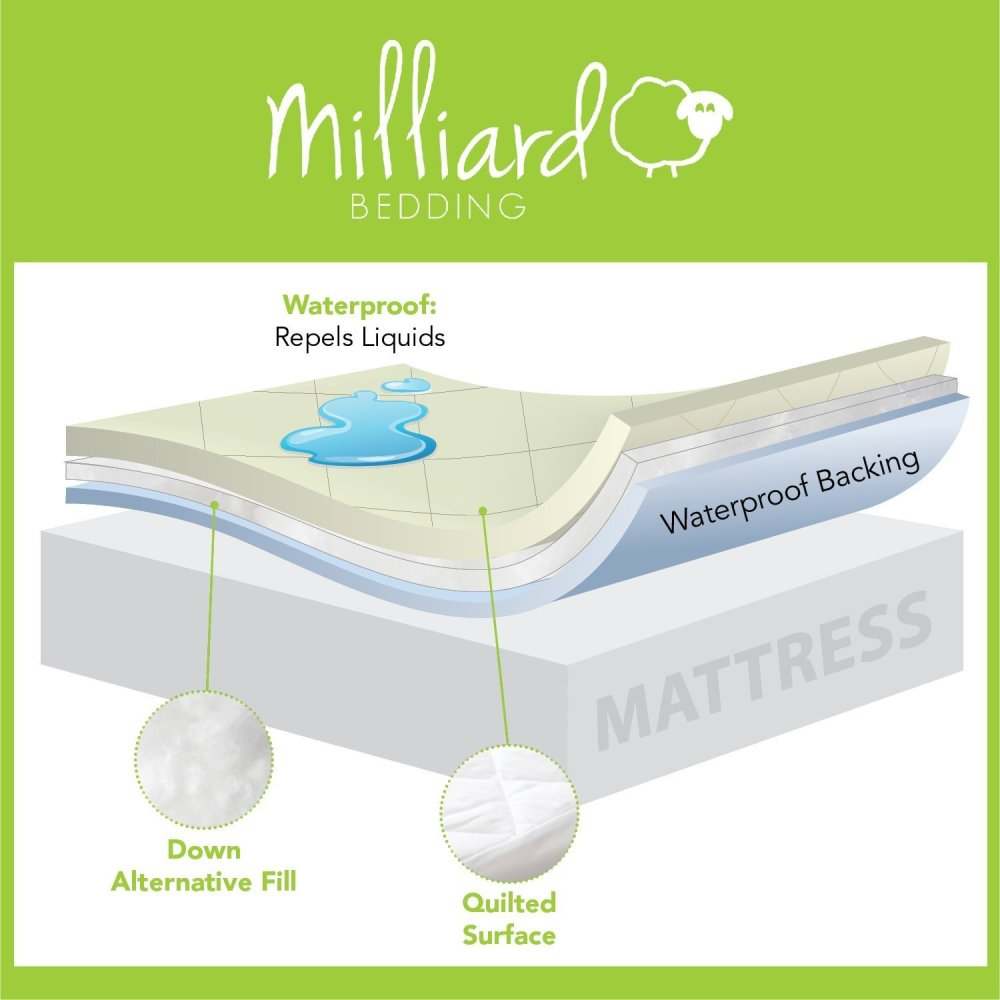 Toddler Bed Mattress Pad Cover