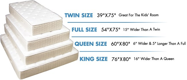 Twin Bed Toddler Mattress