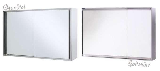 Wall Mounted Medicine Cabinet No Mirror