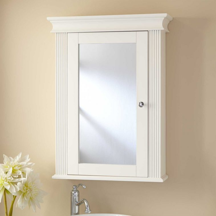 Wall Mounted Medicine Cabinets With Mirror