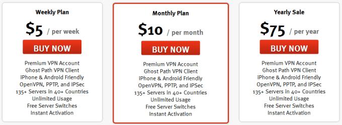 price of ghostpath in vpnif