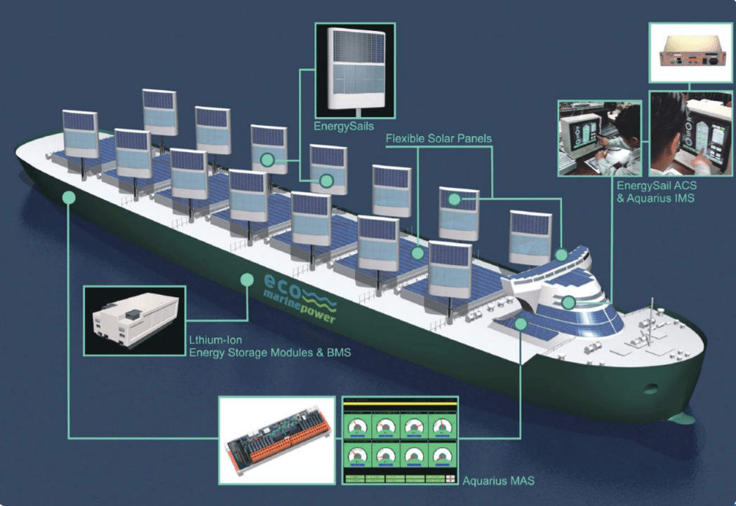 Japanese shipping company to trial solar and wind power solution – on marine switch panel, marine electrical distribution panels, marine electrical panel parts, fuses for circuit panel, marine electrical panel board, marine dc electrical panels,