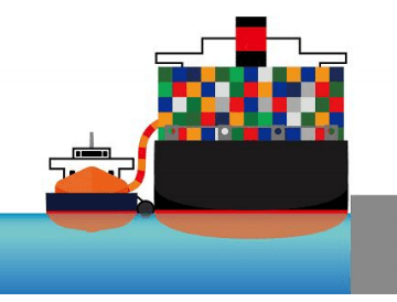 Japanese companies launch LNG bunkering business