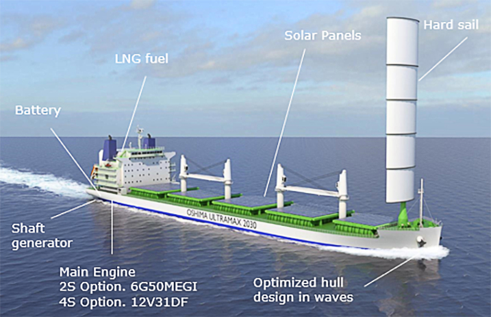 Oshima and DNV GL partner on energy efficient bulk carrier design