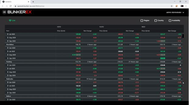 BunkerEx launches live bunker trading screen to track millisecond price moves