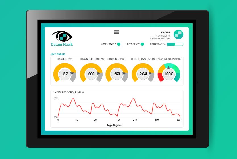 Datum Electronics launches AI-enabled condition monitoring tech