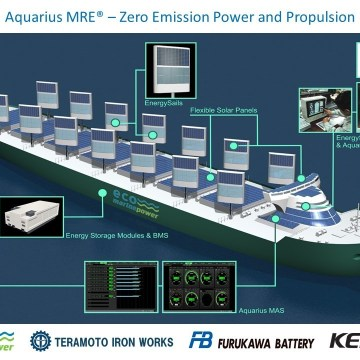 ClassNK grants AiP to Eco Marine Power's renewable energy sail system