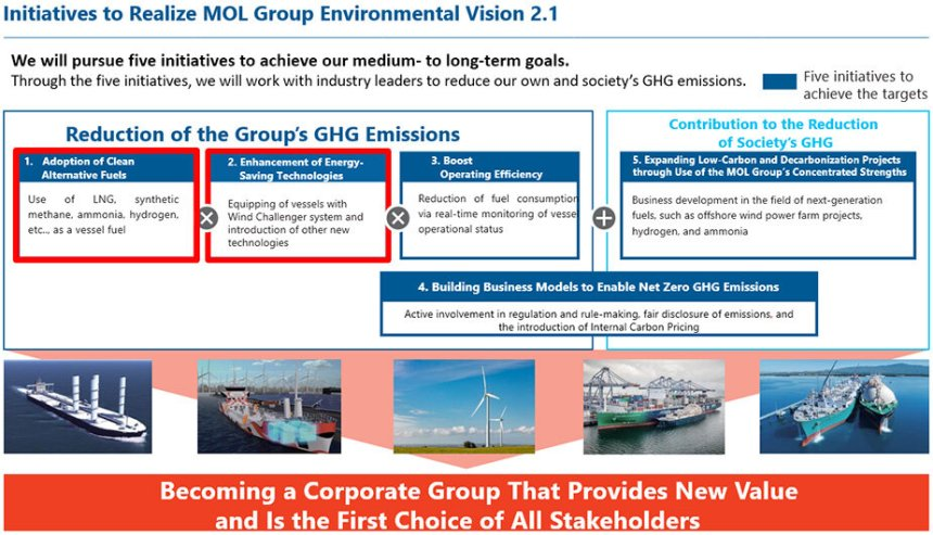 MOL and Tata Steel explore emissions reduction tech for bulk carrier