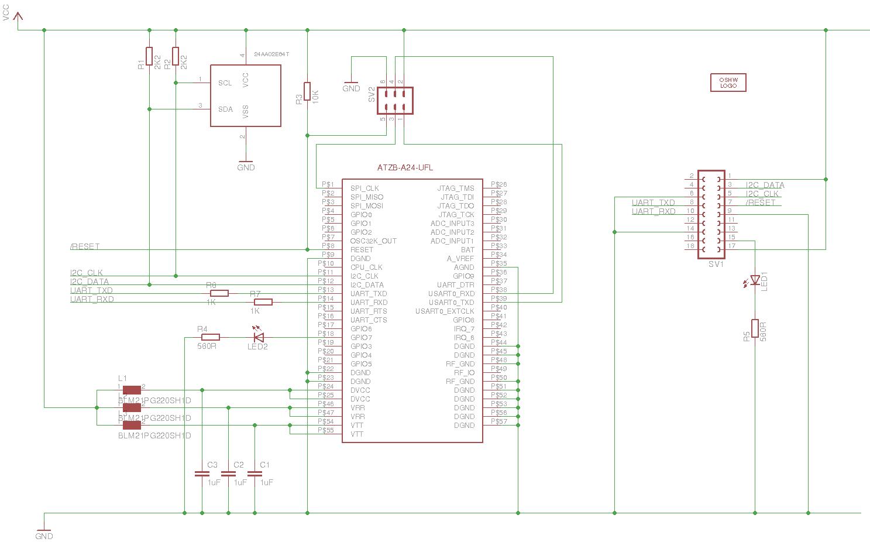 Raspberry Pi 802 15 4 Radio