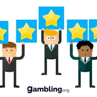 Gambling.org - Online Casino Rankings since 1996