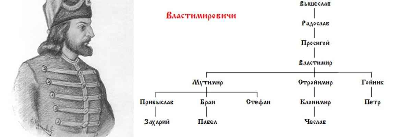 Počeci-srpske-državnosti---VLASTA-NIJE-LASTA