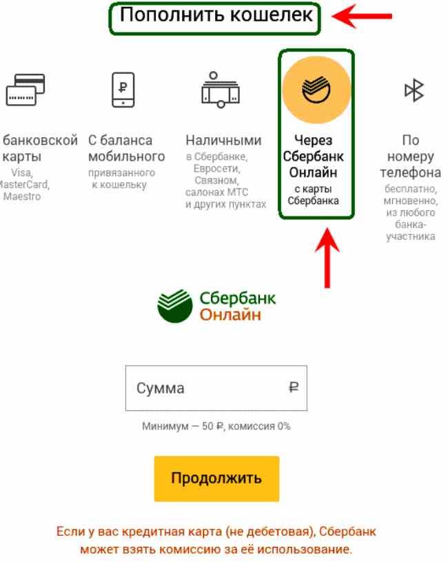 Cách chuyển tiền từ thẻ Sberbank trên ví Yandex trên trang web ví Yandex