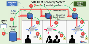 VRF System Control Wiring   VRF Wizard   Variable