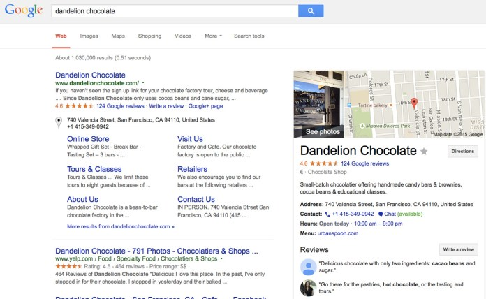 Google My Business Results