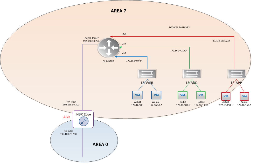 area-nsx