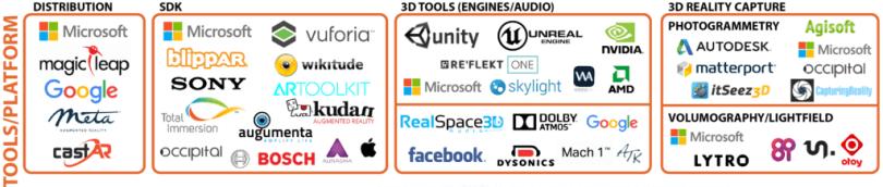 ar-landscape-tipatat-tools-platform