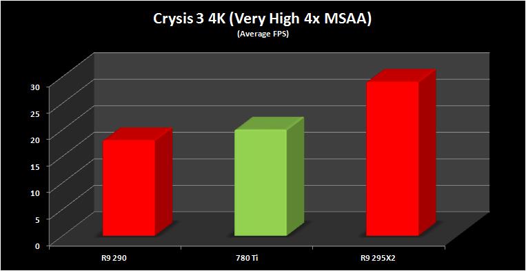 Crysis3_4K