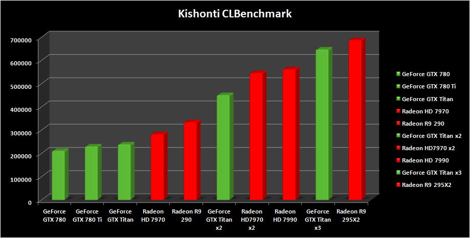 KishontiCLBench