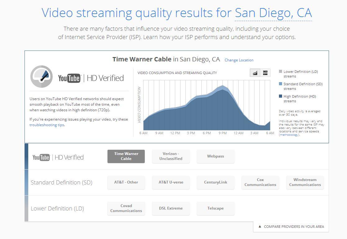 YouTube Shaming