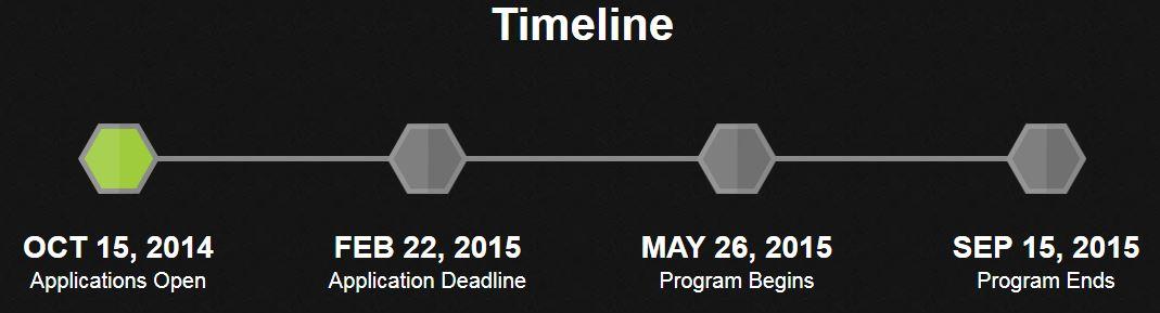 Robotics Accelerator Timeline