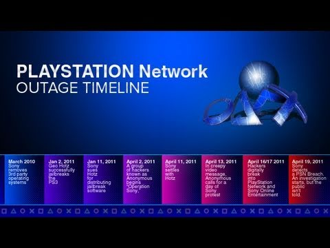 PSN Hacker Racks Up $600 in Fraudulent Charges, Sony Refuses