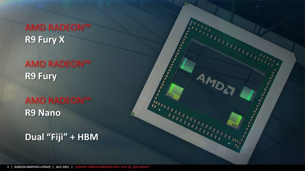 AMD Fiji Lineup is consisted out of five products, one of which is being launched today.