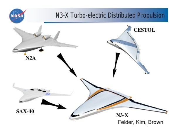 NASA N3-X is a derivation of three known concepts from yesteryears: N2A, SAX-40 and CESTOL. As it turns out, first commercial implementation of these concepts might be manufactured in France.
