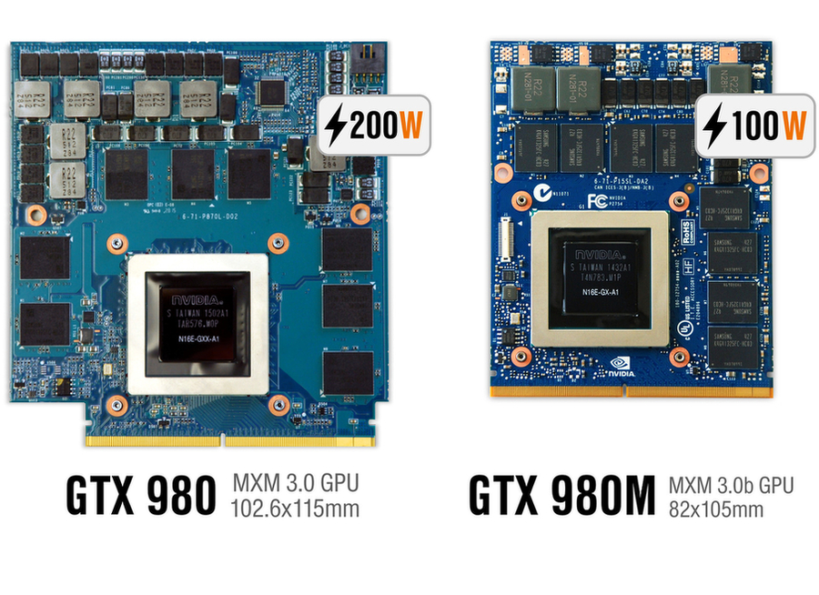 GPU subsystem offers a 200W thermal design: single GTX 980 from Desktop, or two GTX 980M graphics cards.